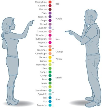 color_differences